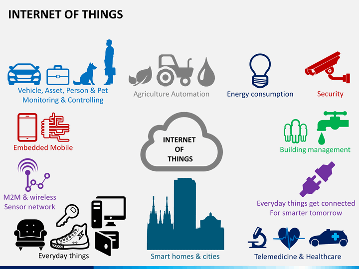 The IoT is not just hype – it's happening - Faranux Electronics